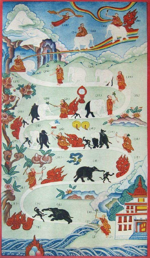 """המשל הבודהיסטי לבניית ריכוז הוא פיל, קוף ובן אדם שהולכים לטיול במעלה ה""""ריכוז"""". הפיל מיצג את המיינד, השחור מיצג את הכבדות והעצלות, הקוף הוא הקופצנות והאדם הוא המודט המישם את ההנחיות."""